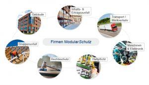 FirmenModularSchutz